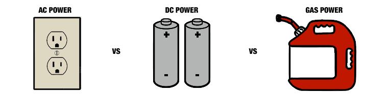 ac vs dc vs gas